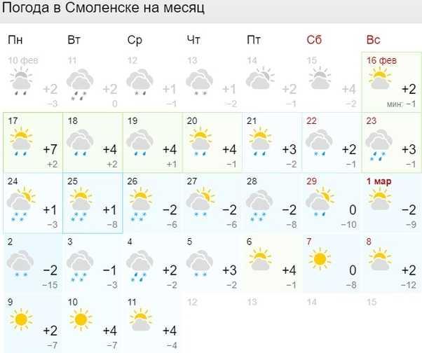 Весны в марте не будет. Синоптики шокируют россиян